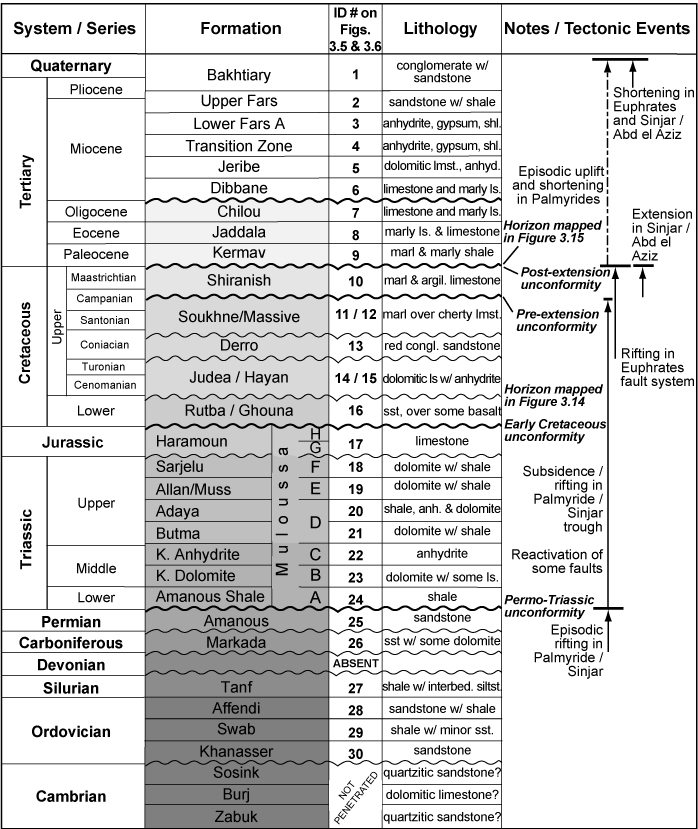 Oklahoma Stratigraphy Related Keywords Amp Suggestions