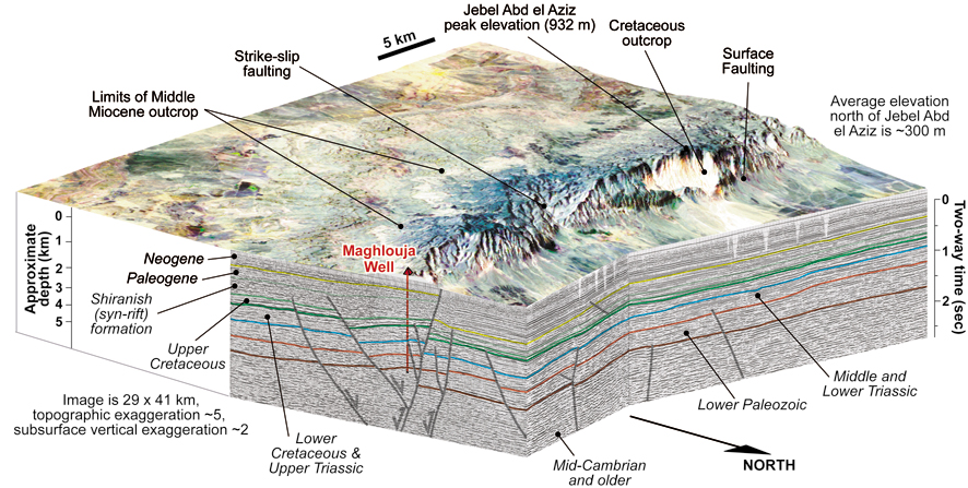 karst thesis Contamination is a natural risk to the groundwater in the karst aquifer due to the   phd thesis, (university of waterloo, ontario, canada 2003.